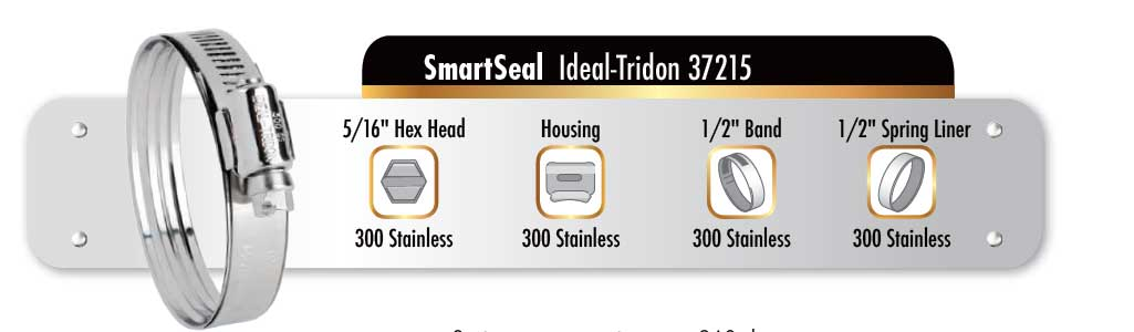 Smart Seal Clamps